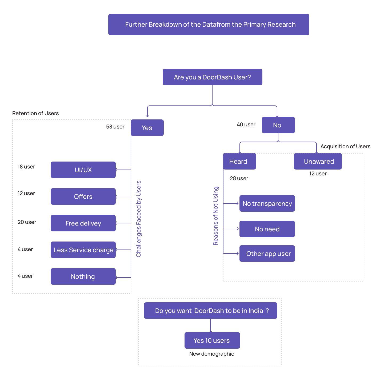AA RRR framework