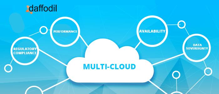 Multi-Cloud Strategy