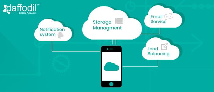 cloud-native-applications