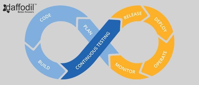 continuous_testing_devops