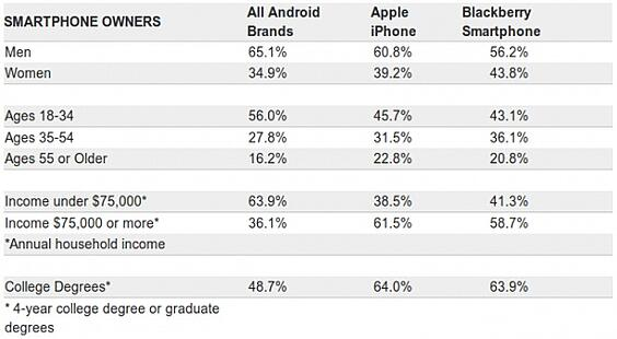 ios-demographics.jpg