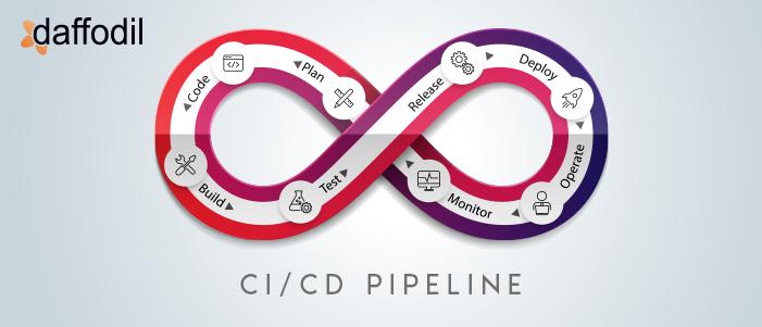 CI_CD