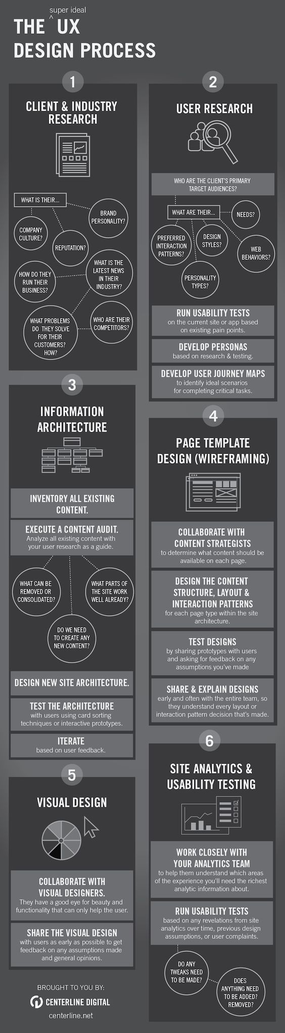 Infographic-Guidelines-to-UX-Designing.jpg
