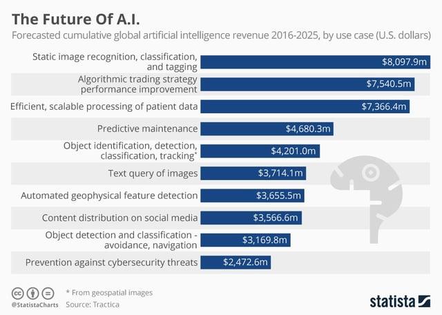 future-of-AI.jpg