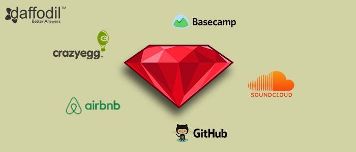Apps built using Ruby on Rails