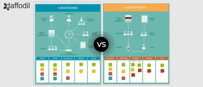 scrum vs kanban-1.jpg
