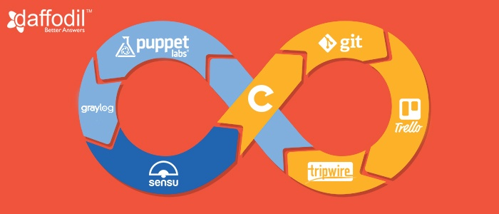 21 Tools to Implement Best Practices for DevOps